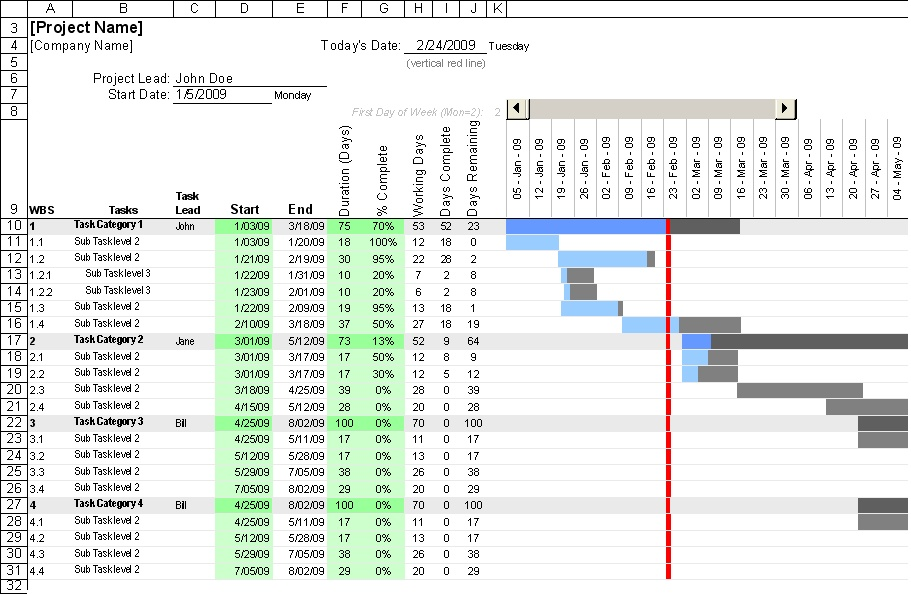 Gantt Chart Template for Excel download