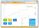 inFlow Inventory Free Edition Dashboard del software per rimanere informati
